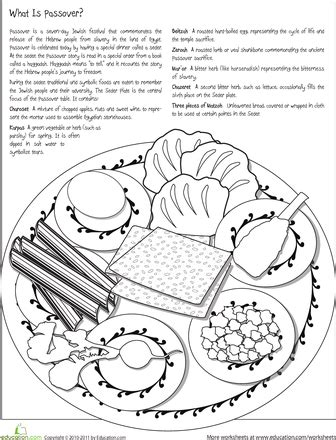 color the passover seder plate passover seder plate