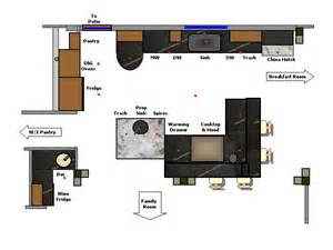 Kosher Kitchen Floor Plan