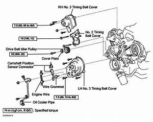 2004 Toyota Land Cruiser Serpentine Belt Routing And