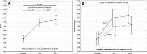 Vph Ventilation Prix : multipoint pacing by a left ventricular quadripolar lead improves the acute hemodynamic response ~ Melissatoandfro.com Idées de Décoration