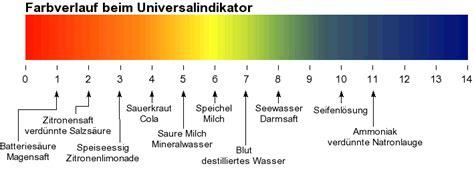 anorganische chemie fuer schueler druckversion wikibooks