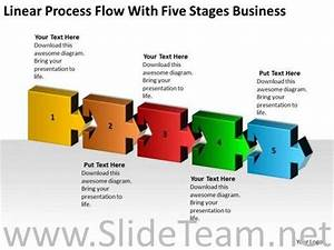 Linear Process Flow With Five Stages Business Templates