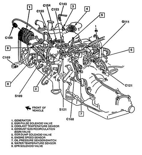 Basic Car Parts Diagram Chevy Pickup Engine