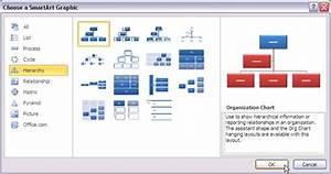 Insert An Organization Chart In Powerpoint 2010