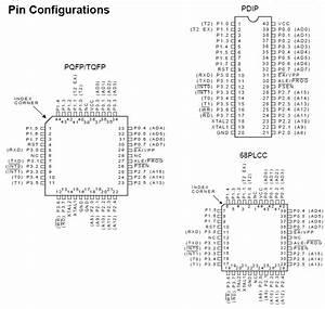 Electronics Technology  At89c52 Pin Configuration