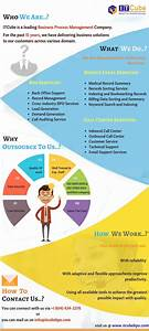 35 best Business Process Outsource images on Pinterest ...