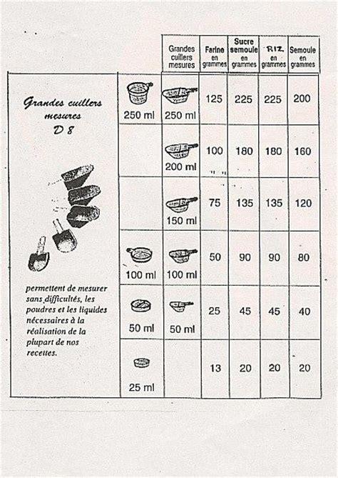 table de conversion cuisine conversion ml gr ma cuisine tupperware