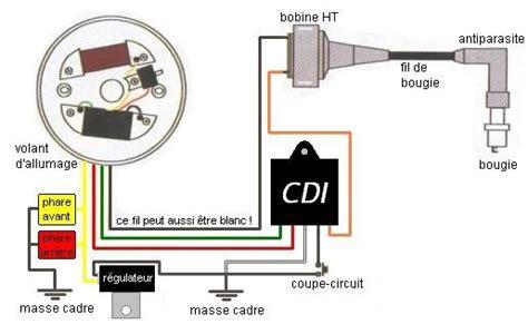 Schémas électriques D'allumages Mbk Et Motobécanes