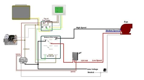hvac fan relay wiring diagram wiring diagram and schematic diagram