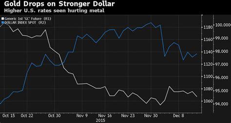 rand taux de change cours du rand 28 images rand afrique du sud zar change de la bourse un triste record pour