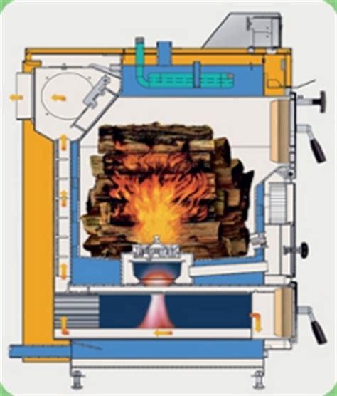 wood gasification boilers shs renewables