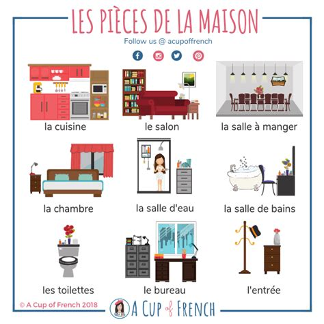 rooms   house    images french