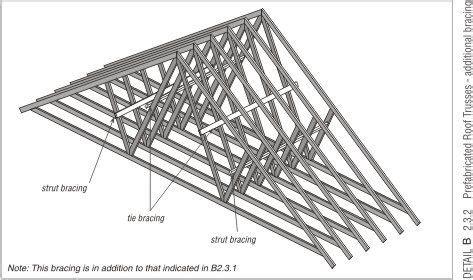 warren truss roof truss design roof trusses wood roof