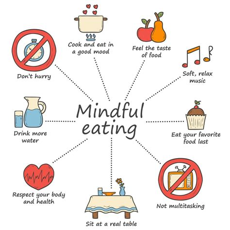 Got a Sensitive Gut? Try Mindful Eating and Slow Down