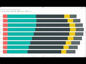 Box Chart Excel When To Use A Stacked Bar Chart Power Bi Youtube