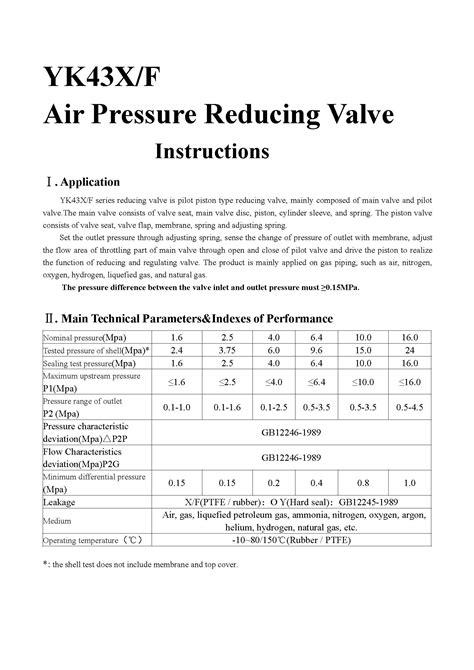 COVNA Pilot Piston Operated Pressure Reducing Valve (PRV)