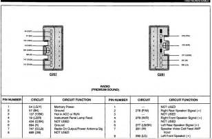 1995 ford explorer radio wiring diagram, Wiring diagram