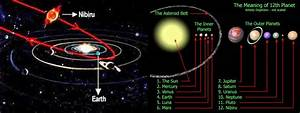 Sumerian Solar System Labeled (page 2) - Pics about space