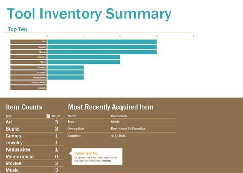 tool inventory sheet tool inventory list