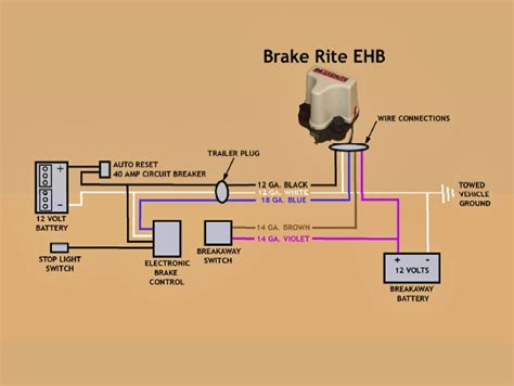7 Pin Trailer Wiring Diagram With Breakaway by Trailer Breakaway Switch Wiring Diagram Wiring Solutions