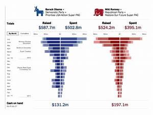 presidential election | Carbon Copy