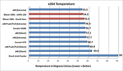 cpu fan error liquid cooler master glacer 240l expandable liquid cpu cooler