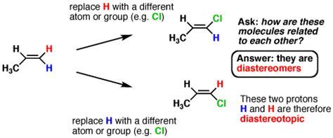 Diastereotopic Protons by Homotopic Diastereotopic Enantiotopic