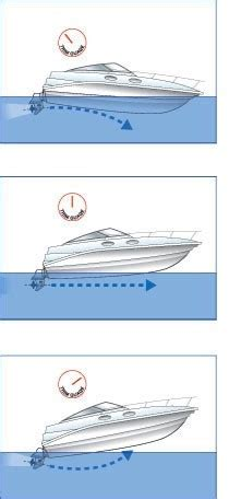 Boat Trim Tabs Explained by Boat Handling Tips When Travelling At Speed Coast