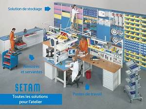 Amenagement Garage Atelier : am nagement atelier sur mesure setam ~ Melissatoandfro.com Idées de Décoration