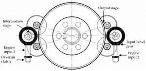 Arrangement Of Gear Trains Between Engines