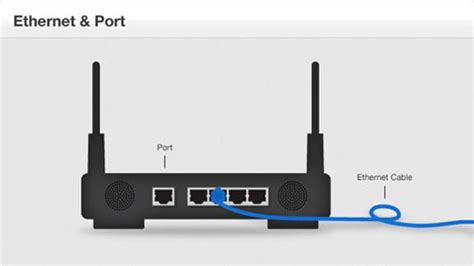 Troubleshooting Your Home Network