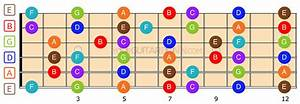 Guitar Fretboard Diagram   12  U0026 24 Fret Charts