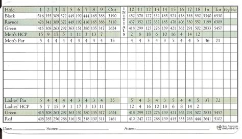 golf scorecard golf scorecard template template business