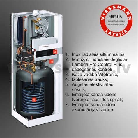 Gāzes kondensācijas apkures katli- Viessmann Vitodens 222-F (13-35kw) B2TB + Vitotronic 200