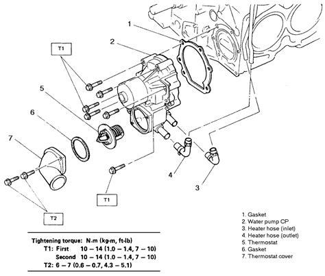 2003 Jeep Liberty Vacuum Hose Diagram by 2003 Jeep Liberty 3 7 Engine Belt Diagram