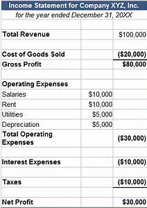 Net Earnings Definition & Example | InvestingAnswers