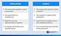 Population vs Sample | Guide to choose the right sample ...