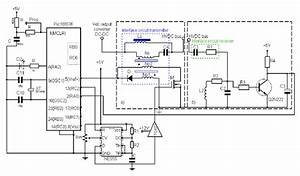 Implementation Of The Microcontroller For  A  Transmitter