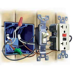 How Upgrade Outlets Gfci Electrical Home