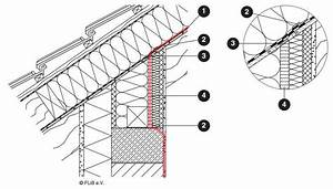 Dachausbau Kosten Erfahrung : aufsparrend mmung ausf hrung kosten praktische tipps ~ Markanthonyermac.com Haus und Dekorationen