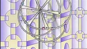 Mouvement Perpetuel Roue : mouvement perp tuel vid o dailymotion ~ Medecine-chirurgie-esthetiques.com Avis de Voitures