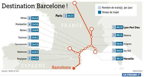 Distance Entre Pau Et Bordeaux by Barcelone Dop 233 E Par Le Tgv