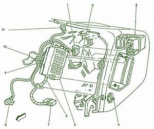 1999 Chevrolet S10 2 2l Passenger Side Fuse Box Diagram