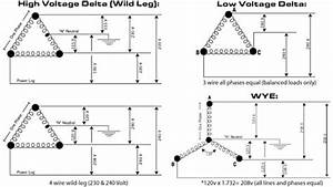 20 Best Wye Delta Wiring Diagram