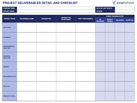 Project Deliverable Template tools for defining and tracking project deliverables
