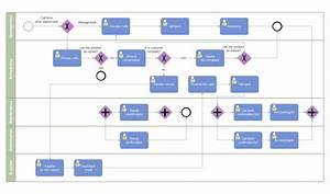 What Is Bpmn Used For