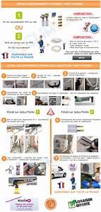 Installation D Une Climatisation : comment installer un climatiseur vid o et conseils pour poser sa climatisation r versible ~ Nature-et-papiers.com Idées de Décoration