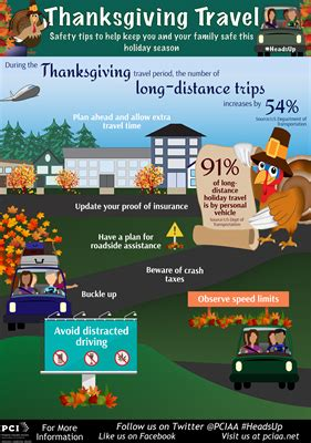 Staying Focused is Key to Road Safety During Thanksgiving