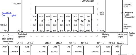 Honda Civic Stereo Wiring Diagram Color Code