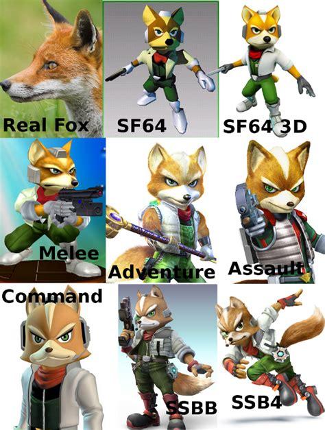 Star Fox Meme - fox evolution star fox know your meme
